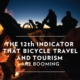 The 12th Indicator that Bike Travel and Tourism is Booming -- and Changing
